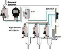 Электропроводка на даче город Пермь